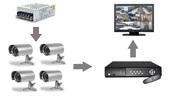 Бюджетная система видеонаблюдения для частного сектора